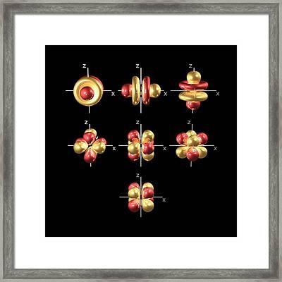 4f Electron Orbitals, Cubic Set Framed Print by Dr Mark J. Winter