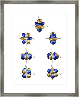 4f Electron Orbitals, General Set Framed Print by Dr Mark J. Winter