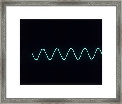 Sound Wave Framed Print by Andrew Lambert Photography