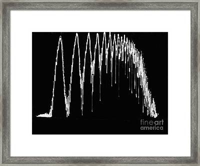 Sound Wave Framed Print by Omikron