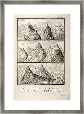 Alpine Geology Flood Evidence Scheuchzer. Framed Print