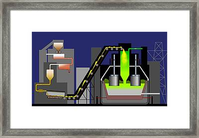 Aluminium Production Framed Print by