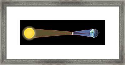 Annular Solar Eclipse Geometry, Artwork Framed Print