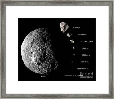 Asteroid Size Comparison With Vesta Framed Print