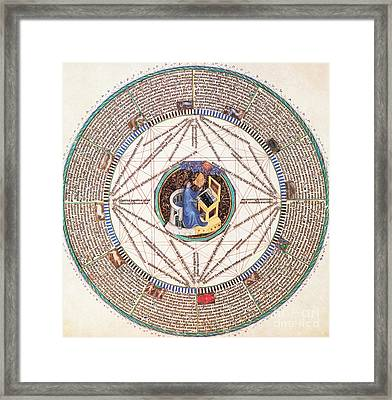 Astrologer In The Zodiac Framed Print by Science Source