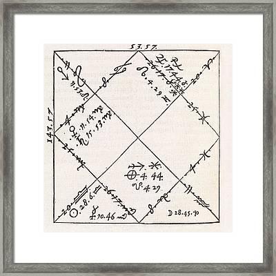 Astrology Chart, 16th Century Framed Print