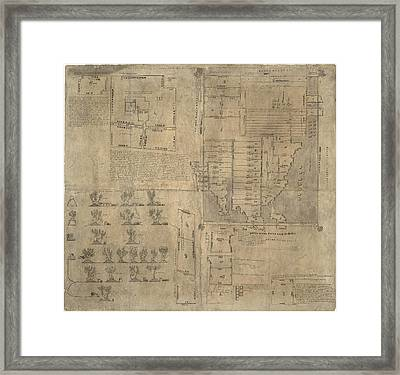 Aztec Map, 16th Century Framed Print by Library Of Congress, Geography And Map Division