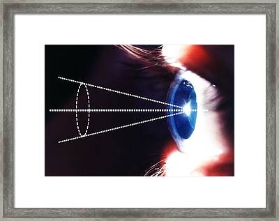 Biometric Eye Scan Framed Print
