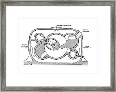 Brown Rotary Steam Engine Framed Print by Mark Sykes