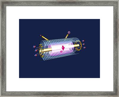 Colliding Beam Fusion Reactor Framed Print by Mikkel Juul Jensen
