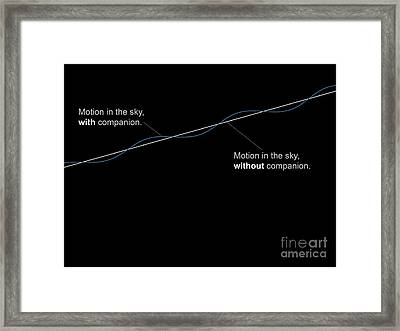Comparison Diagram Showing The Motion Framed Print by Fahad Sulehria