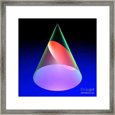 Conic Section Ellipse 6 Framed Print