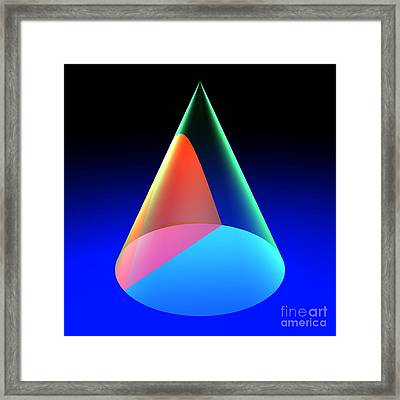 Conic Section Hyperbola 6 Framed Print