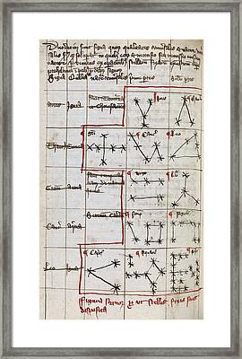 Constellations, 14th Century Manuscript Framed Print by Middle Temple Library