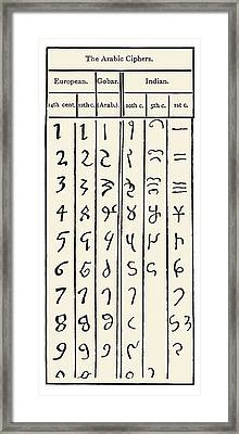 Development Of Arabic Numerals Framed Print by Sheila Terry