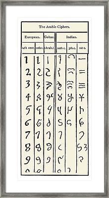 Development Of Arabic Numerals Framed Print