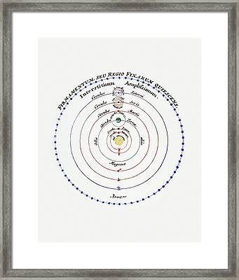 Diagram Of Copernican Cosmology Framed Print by