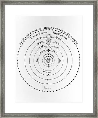 Diagram Of Copernican Cosmology Framed Print by Dr Jeremy Burgess