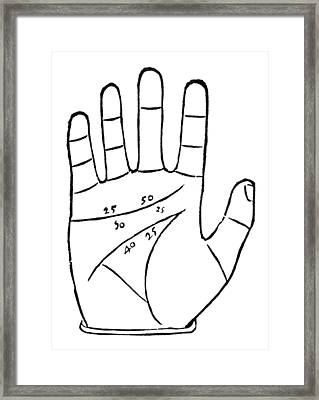 Diagram Used In Palmistry, 16th Century Framed Print by Middle Temple Library