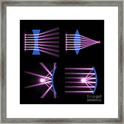 Diverging Converging Lenses And Mirrors Framed Print