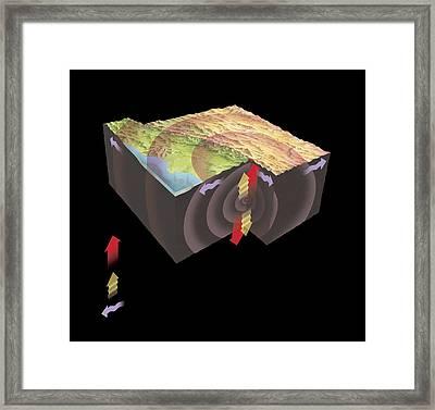 Earthquake Seismic Wave Types, Artwork Framed Print by Gary Hincks
