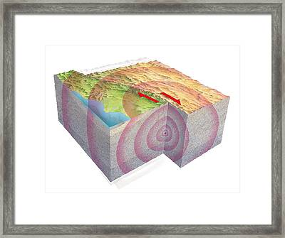 Earthquake Waves, Artwork Framed Print by Gary Hincks