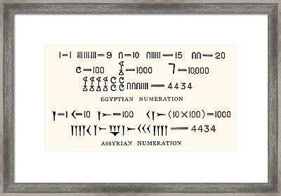 Egyptian And Assyrian Counting Systems Framed Print