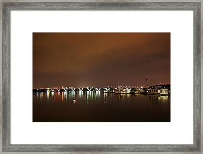 Gap Analysis Framed Print