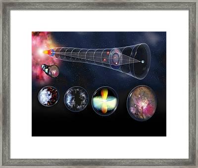 Gravitational Lens Framed Print