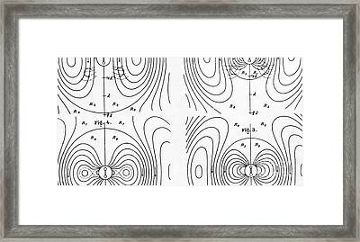Hertzs Flux Lines Framed Print by Science Source