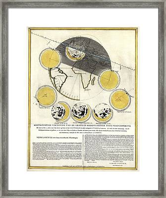 Historical Artwork Of A Solar Eclipse Framed Print