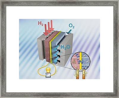 Hydrogen Fuel Cell, Artwork Framed Print by Equinox Graphics