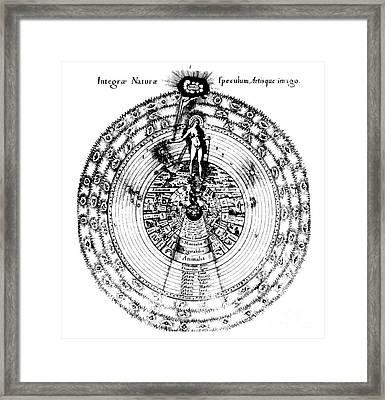 Integrae Naturae, 17th Century Framed Print