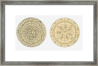 Islamic Cosmographical Diagram Framed Print