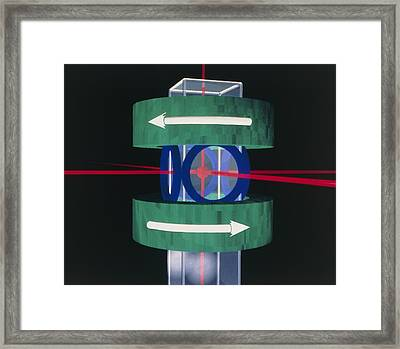 Laser Trap Making New State Of Matter Framed Print by National Institute Of Standards And Technology (nist)