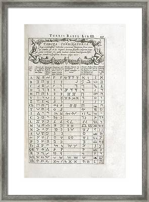 Linguistics Table, 17th Century Framed Print