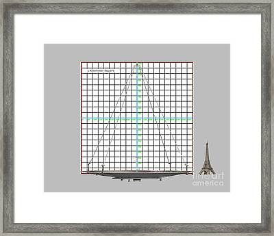 Lunar Liquid Mirror Telescope Scale Framed Print