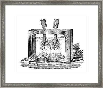 Magnetic Field Experiment, 19th Century Framed Print by
