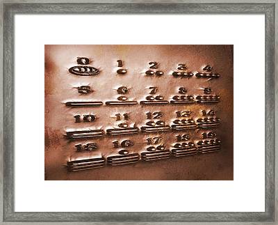 Maya Numerals, Artwork Framed Print