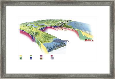 North American Geology And Oil Slick Framed Print by Gary Hincks