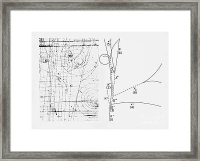 Omega-minus Particle, First Observation Framed Print by BNL/Omikron