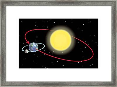 Orbits Of The Earth And Moon Framed Print by Gary Hincks