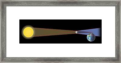 Partial Solar Eclipse Geometry, Artwork Framed Print