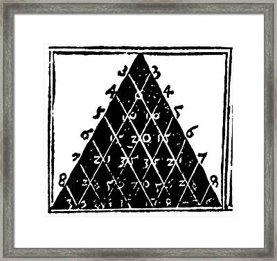 Petrus Apianus's Pascal's Triangle, 1527 Framed Print by Dr Jeremy Burgess