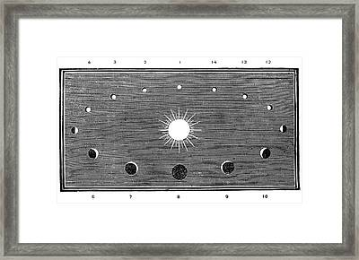 Phases Of Venus, 19th-century Diagram Framed Print by