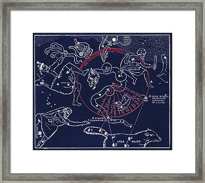 Precession Of The North Celestial Pole Framed Print by Sheila Terry