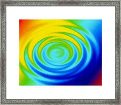 Ripples From Water Drop In Colours Framed Print by Mehau Kulyk
