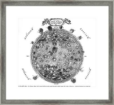 Schema Corporis Solaris, Mundus Framed Print