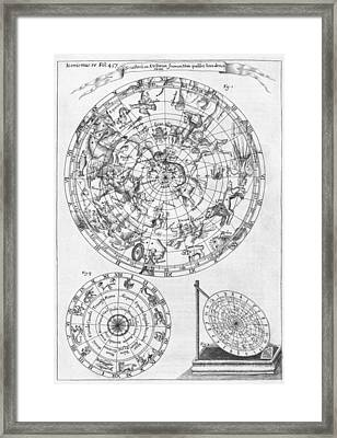 Sciathericon For Determining Time Framed Print by Middle Temple Library