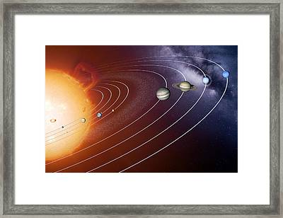 Solar System Orbits, Artwork Framed Print by Detlev Van Ravenswaay